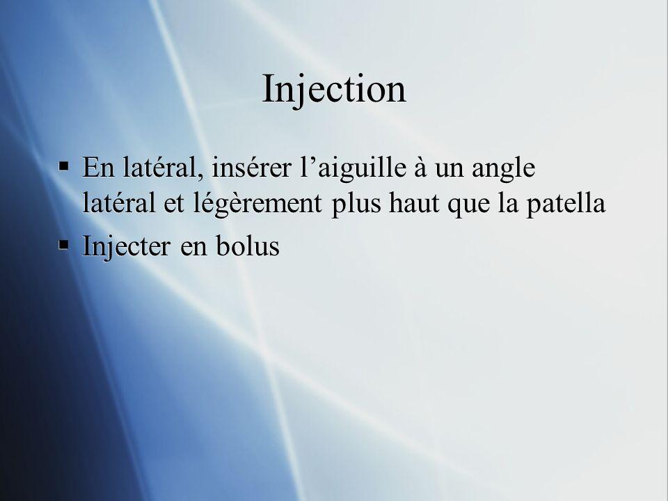 Injection En latéral, insérer l'aiguille à un angle latéral et légèrement plus haut que la patella.