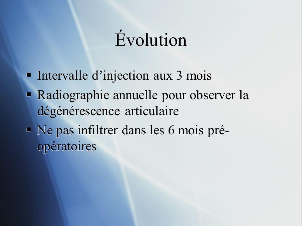 Évolution Intervalle d'injection aux 3 mois