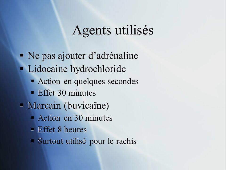 Agents utilisés Ne pas ajouter d'adrénaline Lidocaine hydrochloride