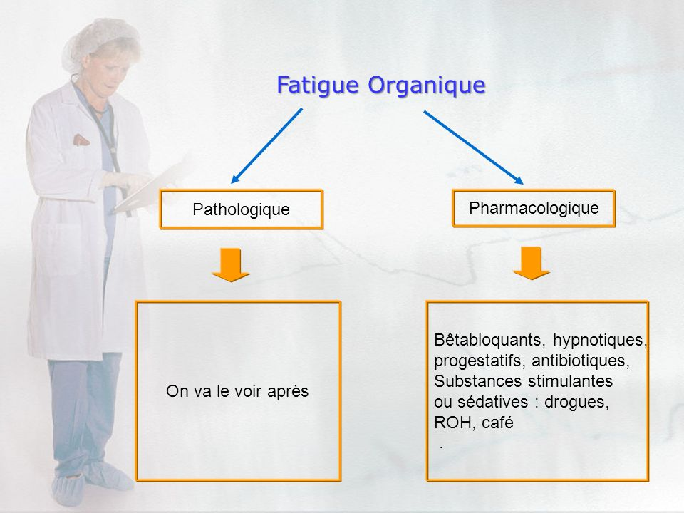 Fatigue Organique Pathologique Pharmacologique