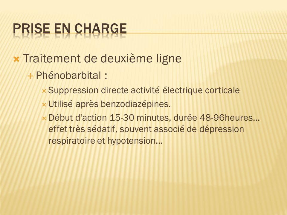Prise en charge Traitement de deuxième ligne Phénobarbital :