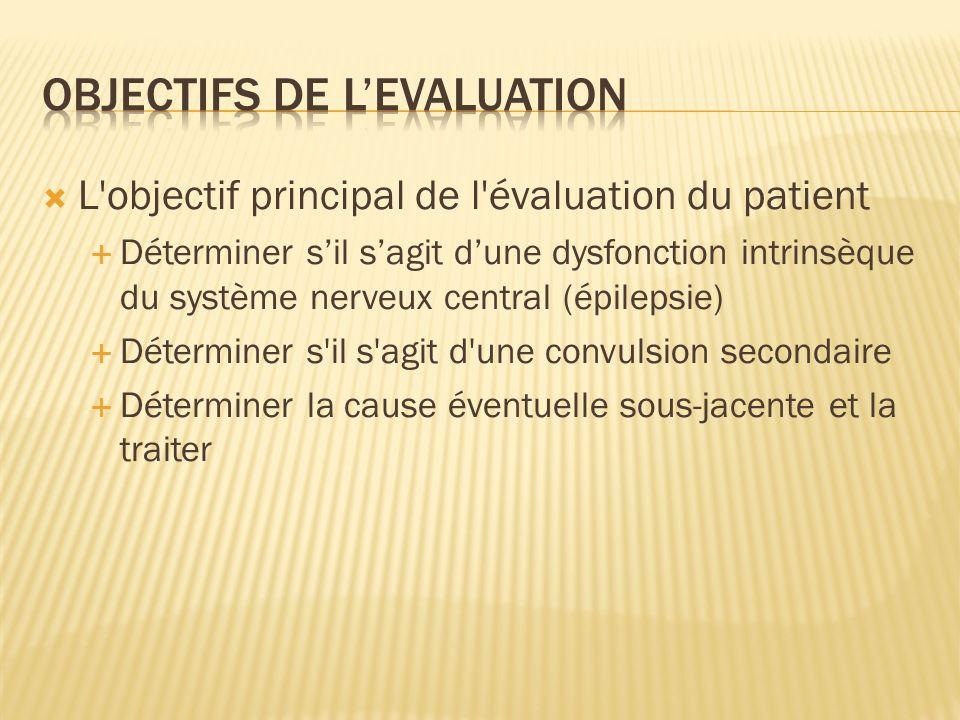 Objectifs de l'evaluation