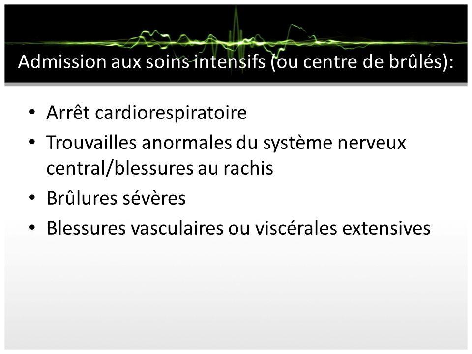 Admission aux soins intensifs (ou centre de brûlés):