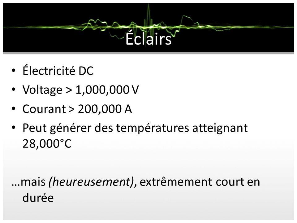 Éclairs Électricité DC Voltage > 1,000,000 V Courant > 200,000 A