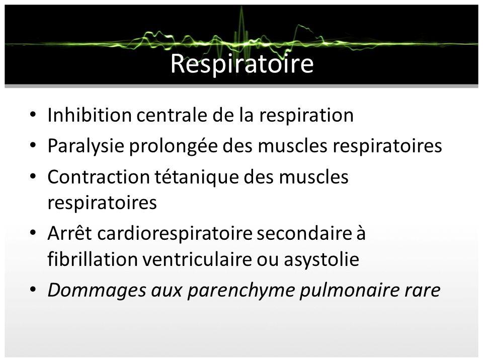 Respiratoire Inhibition centrale de la respiration
