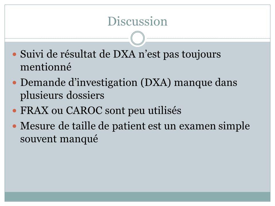 Discussion Suivi de résultat de DXA n'est pas toujours mentionné