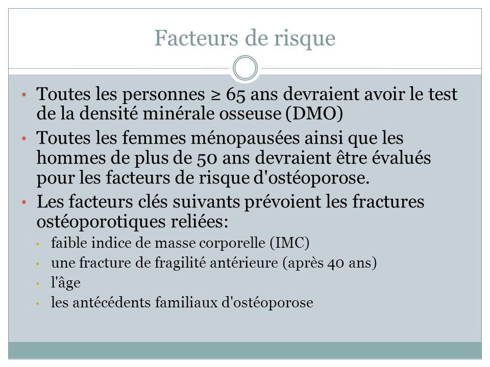 Facteurs de risqueToutes les personnes ≥ 65 ans devraient avoir le test de la densité minérale osseuse (DMO)