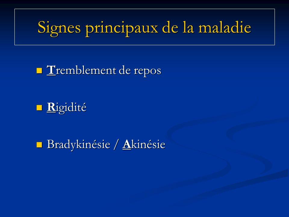 Signes principaux de la maladie