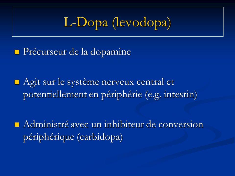 L-Dopa (levodopa) Précurseur de la dopamine