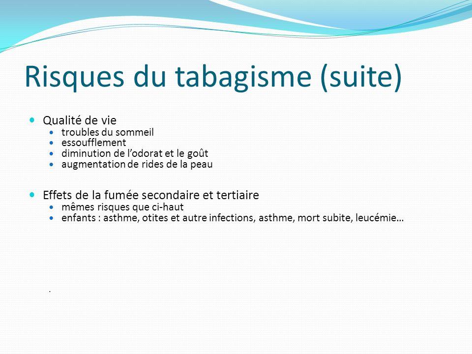 Risques du tabagisme (suite)