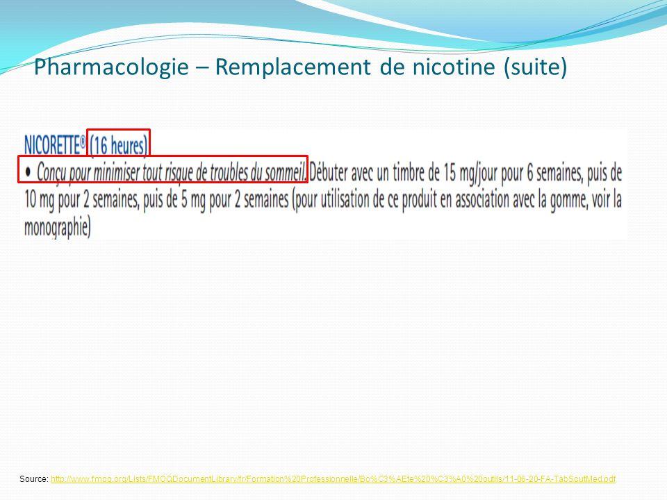 Pharmacologie – Remplacement de nicotine (suite)