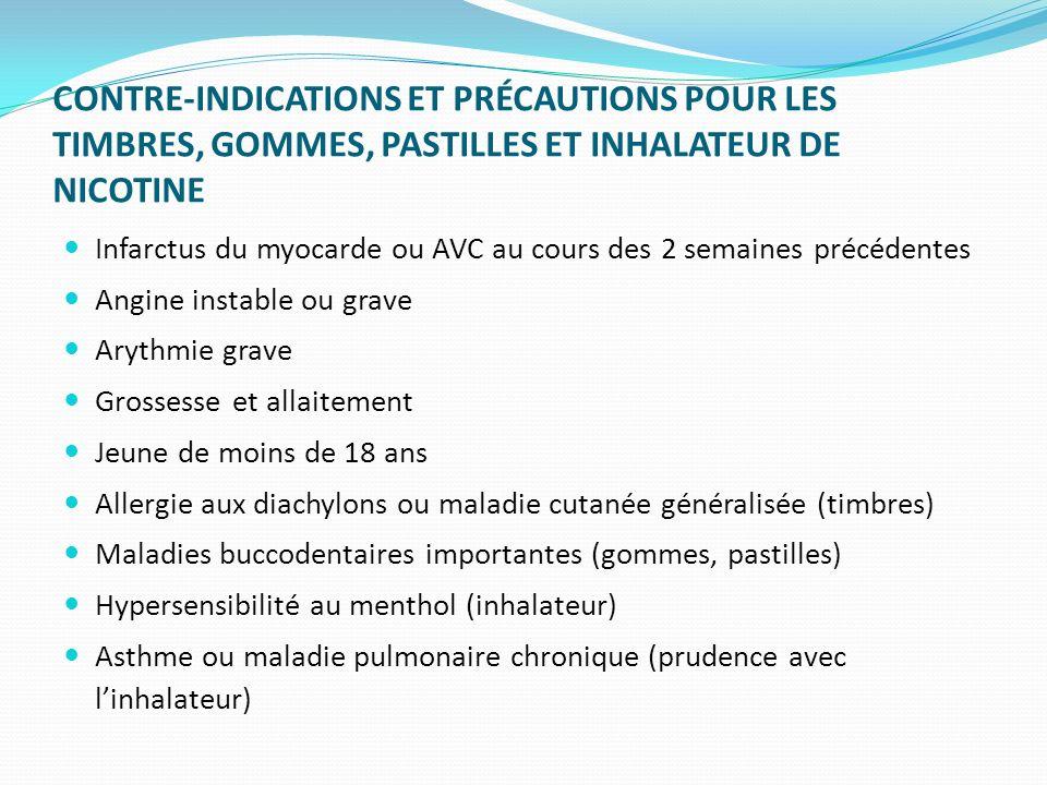 CONTRE-INDICATIONS ET PRÉCAUTIONS POUR LES TIMBRES, GOMMES, PASTILLES ET INHALATEUR DE NICOTINE