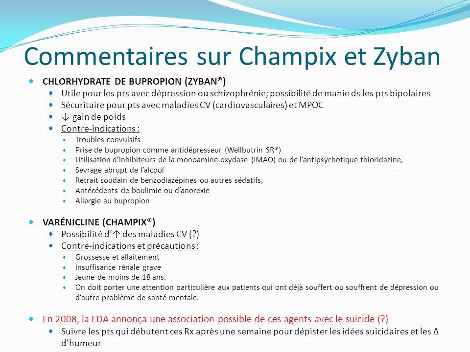 Commentaires sur Champix et Zyban
