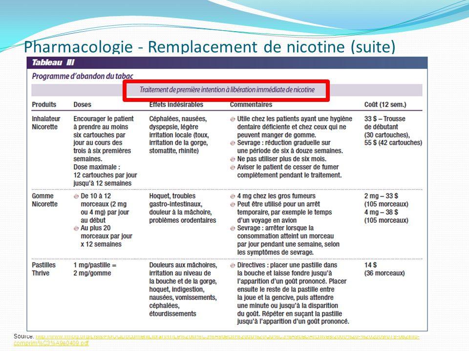 Pharmacologie - Remplacement de nicotine (suite)