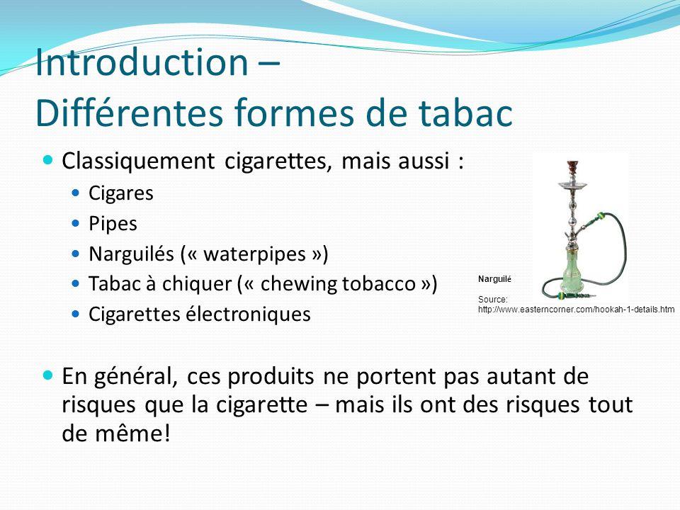 Introduction – Différentes formes de tabac