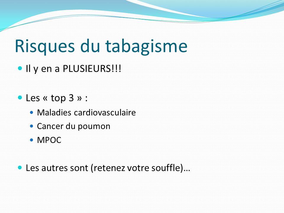 Risques du tabagisme Il y en a PLUSIEURS!!! Les « top 3 » :