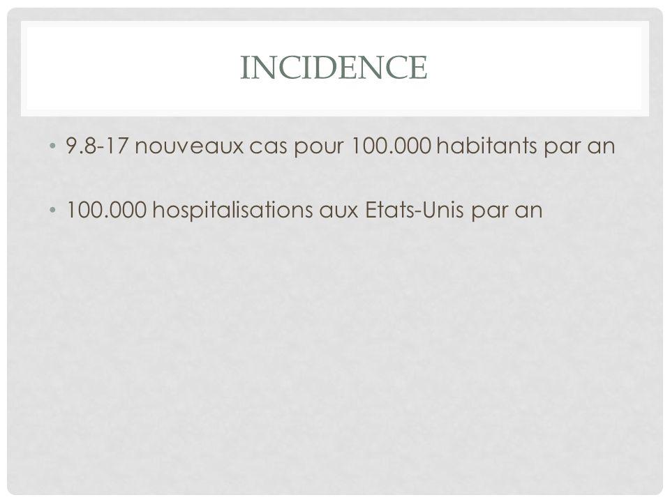 Incidence 9.8-17 nouveaux cas pour 100.000 habitants par an