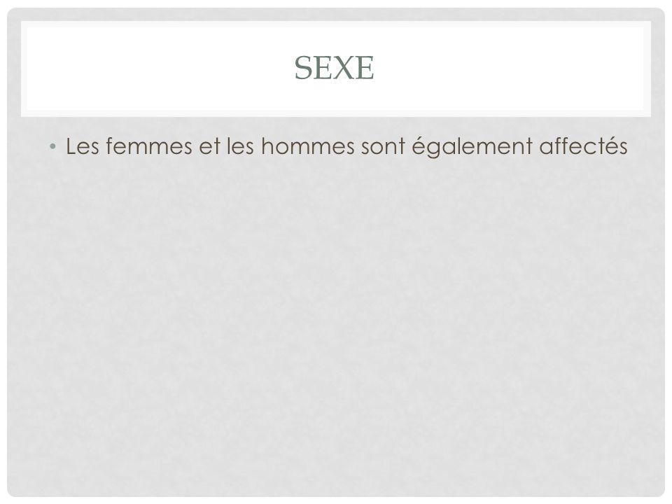 Sexe Les femmes et les hommes sont également affectés