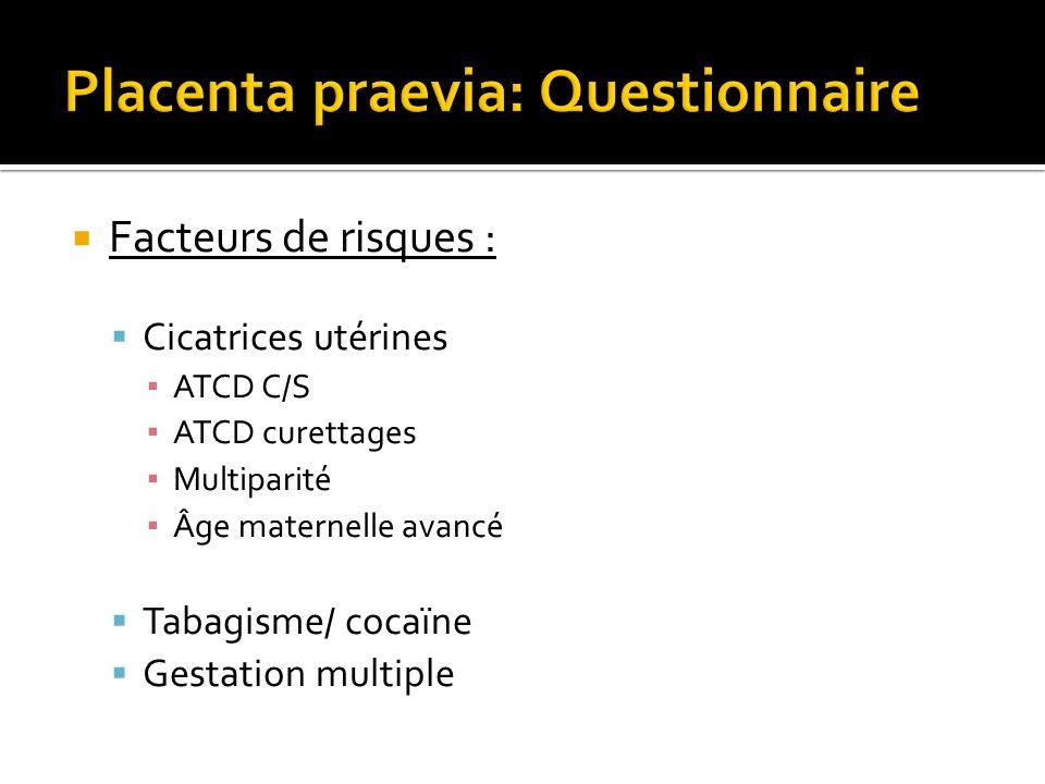 Placenta praevia: Questionnaire