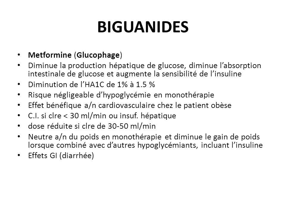 BIGUANIDES Metformine (Glucophage)