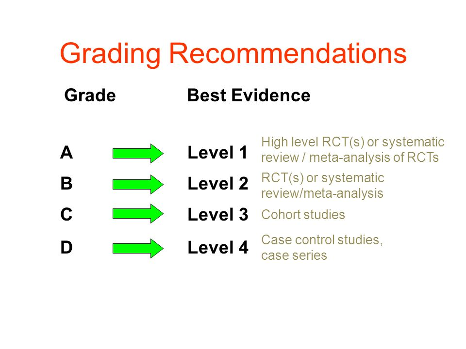 Grading Recommendations