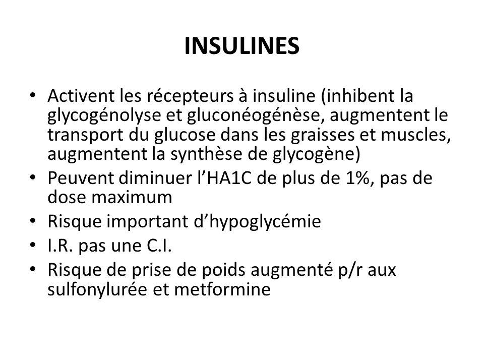INSULINES