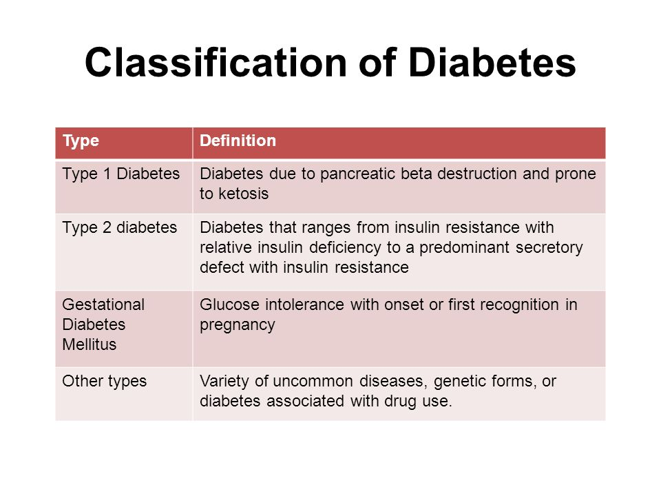 Classification of Diabetes