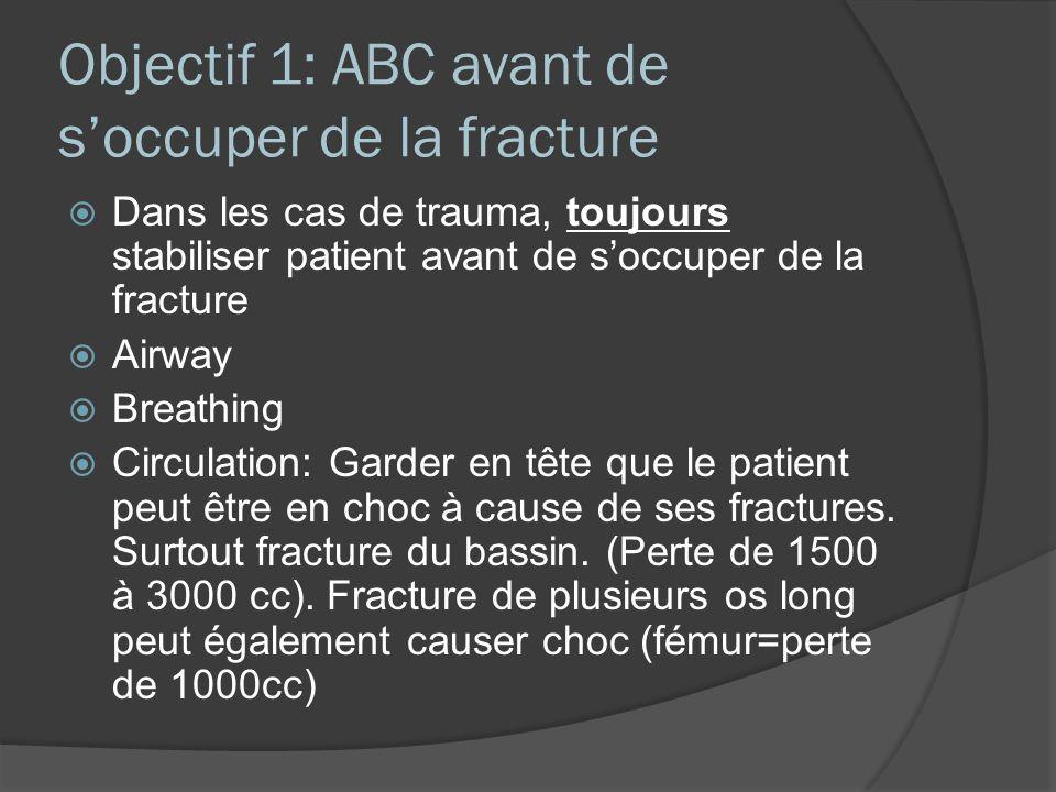 Objectif 1: ABC avant de s'occuper de la fracture