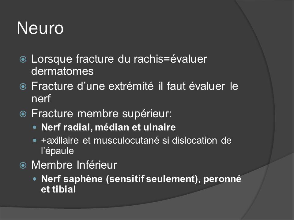 Neuro Lorsque fracture du rachis=évaluer dermatomes