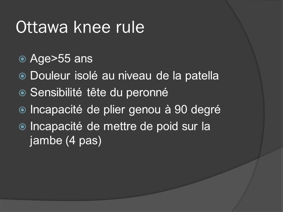 Ottawa knee rule Age>55 ans Douleur isolé au niveau de la patella