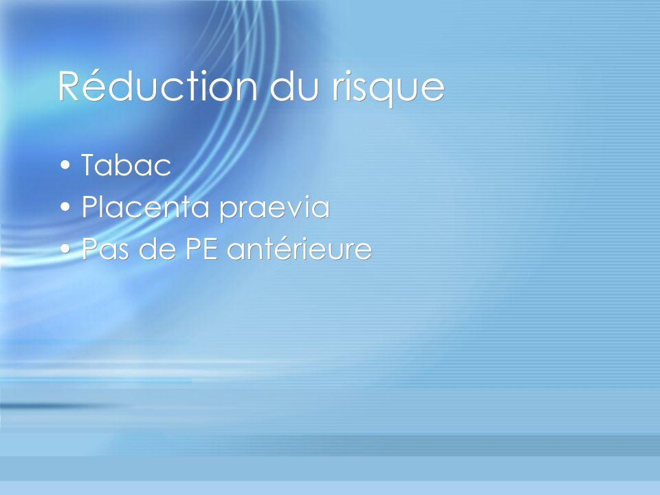 Réduction du risque Tabac Placenta praevia Pas de PE antérieure