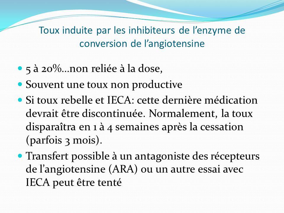 Toux induite par les inhibiteurs de l'enzyme de conversion de l'angiotensine