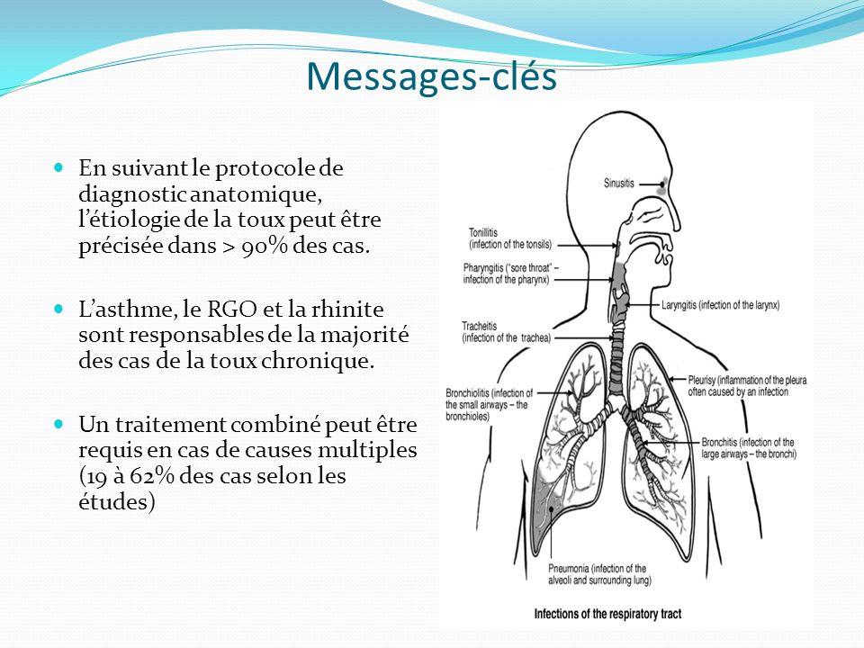 Messages-clés En suivant le protocole de diagnostic anatomique, l'étiologie de la toux peut être précisée dans > 90% des cas.