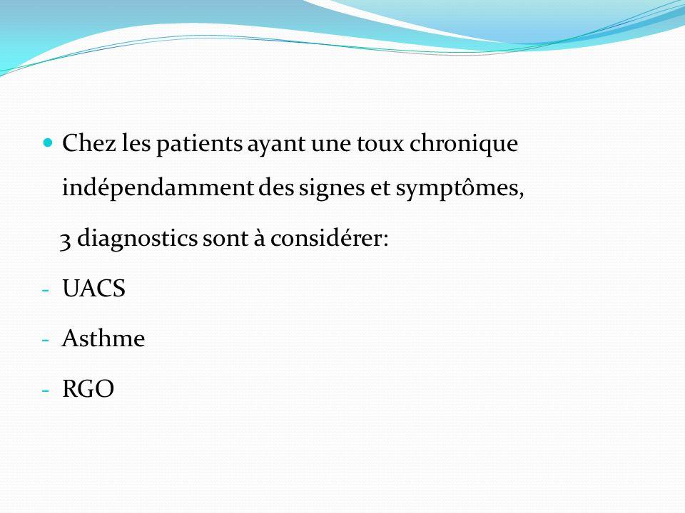Chez les patients ayant une toux chronique indépendamment des signes et symptômes,
