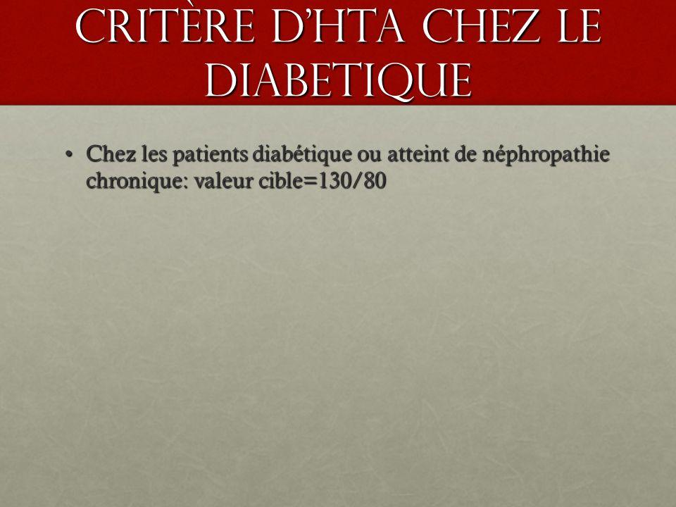 CRItère d'HTA chez le diabetique
