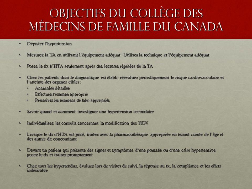 OBJECTIFS du collège des médecins de famille du canada