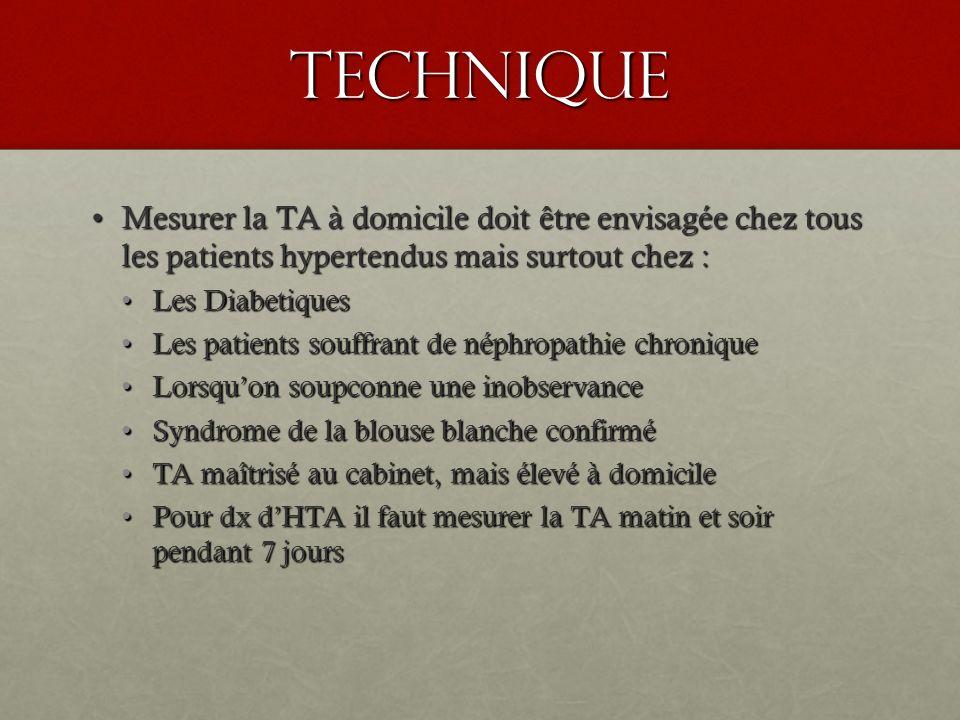 technique Mesurer la TA à domicile doit être envisagée chez tous les patients hypertendus mais surtout chez :