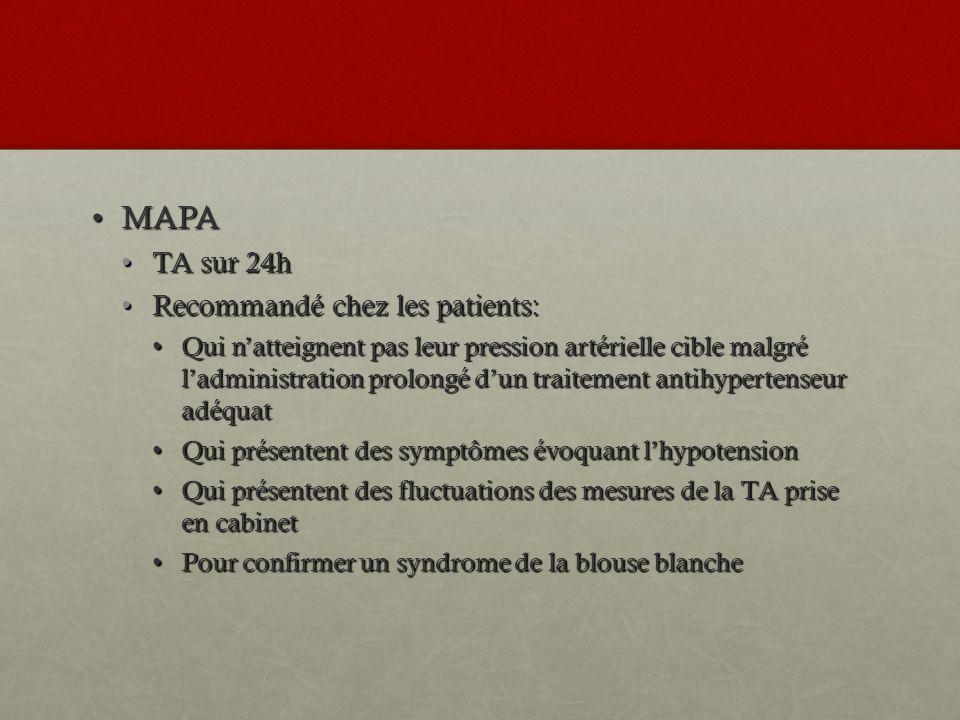 MAPA TA sur 24h Recommandé chez les patients: