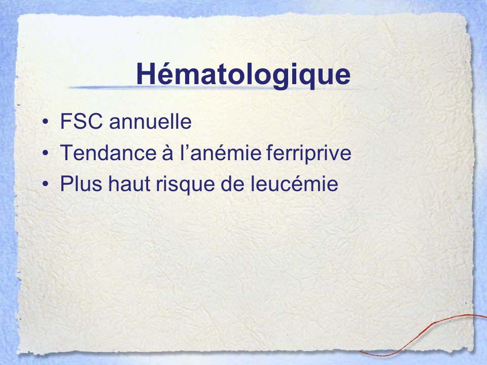 Hématologique FSC annuelle Tendance à l'anémie ferriprive
