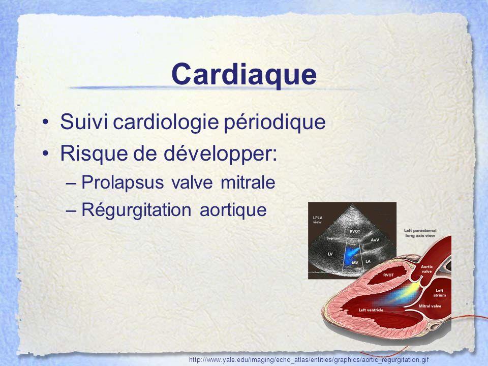 Cardiaque Suivi cardiologie périodique Risque de développer: