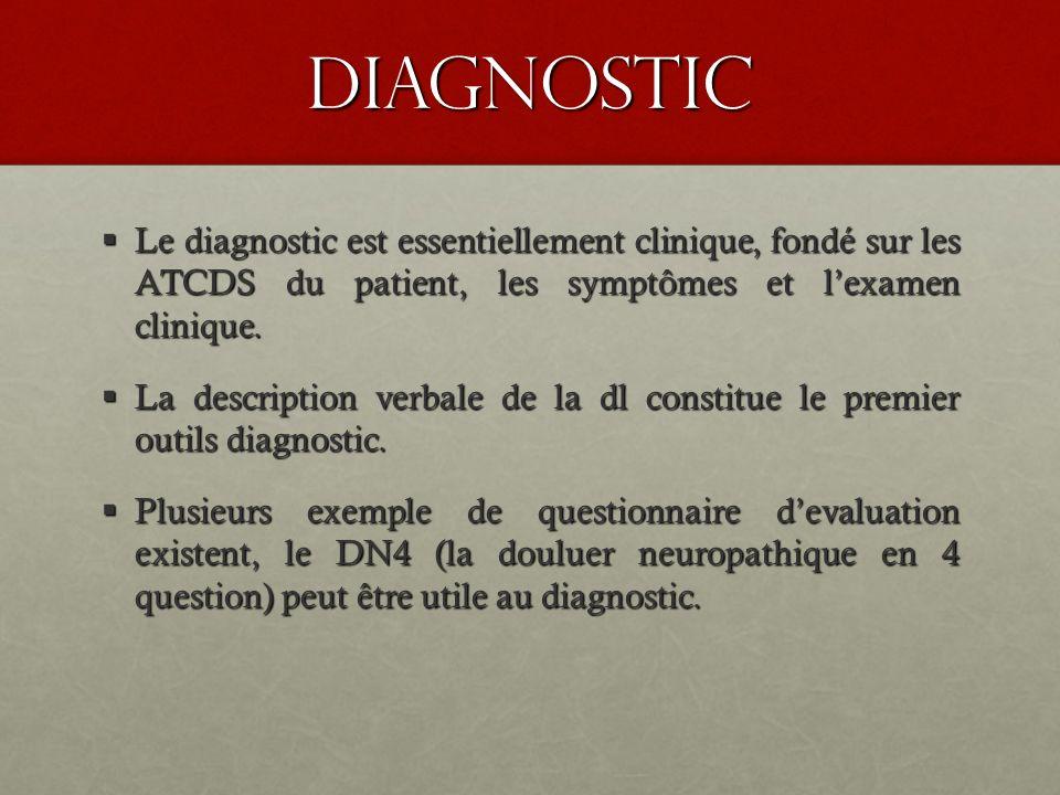 diagnostic Le diagnostic est essentiellement clinique, fondé sur les ATCDS du patient, les symptômes et l'examen clinique.