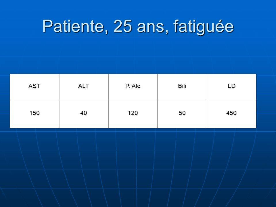 Patiente, 25 ans, fatiguée AST ALT P. Alc Bili LD 150 40 120 50 450
