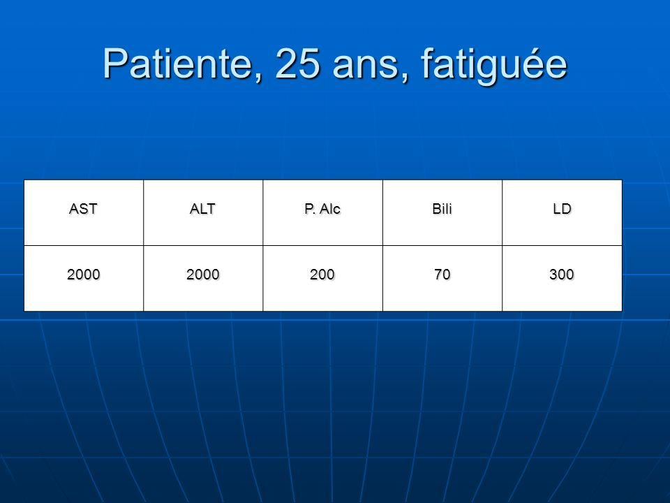 Patiente, 25 ans, fatiguée AST ALT P. Alc Bili LD 2000 200 70 300