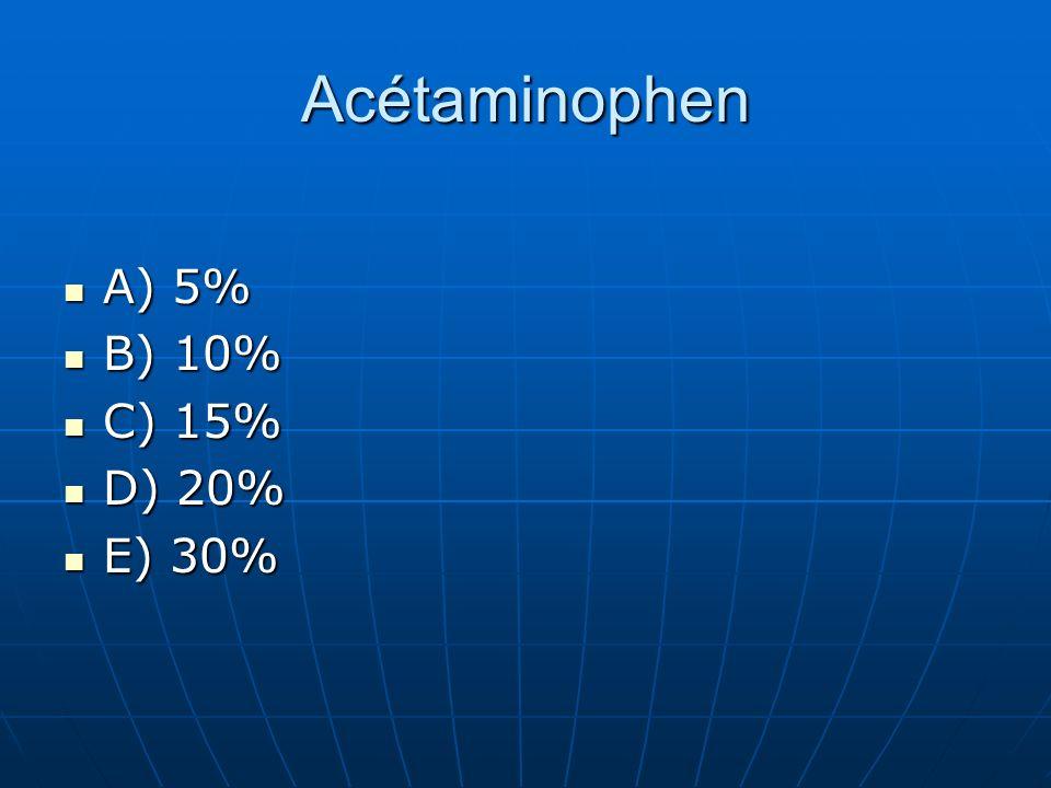 Acétaminophen A) 5% B) 10% C) 15% D) 20% E) 30%