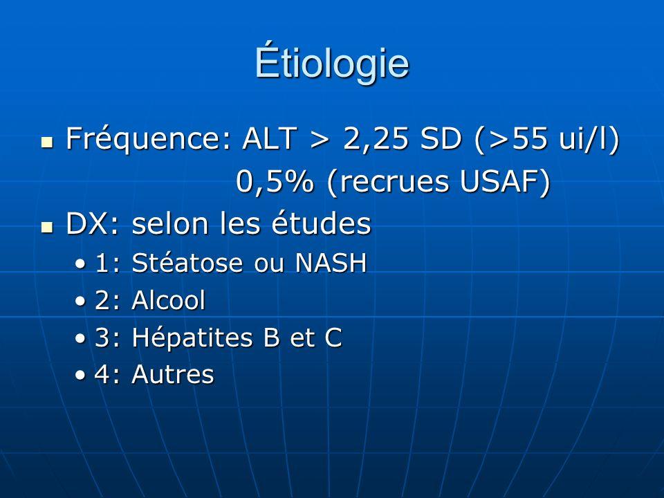 Étiologie Fréquence: ALT > 2,25 SD (>55 ui/l)