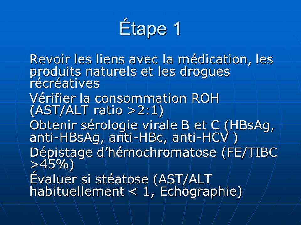 Étape 1 Revoir les liens avec la médication, les produits naturels et les drogues récréatives. Vérifier la consommation ROH (AST/ALT ratio >2:1)