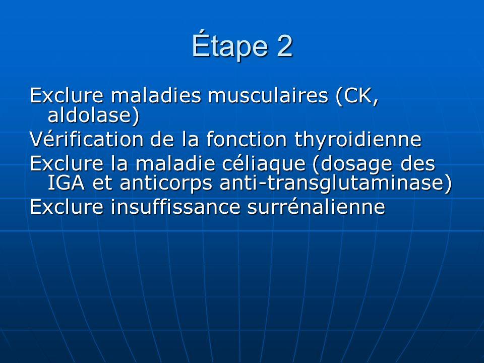Étape 2 Exclure maladies musculaires (CK, aldolase)