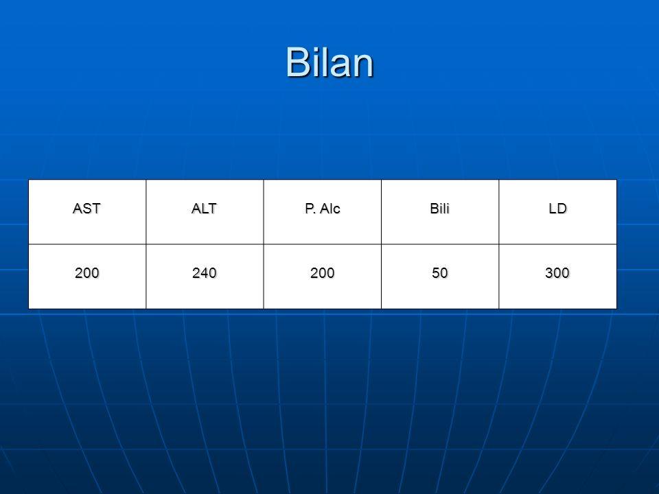 Bilan AST ALT P. Alc Bili LD 200 240 50 300 54