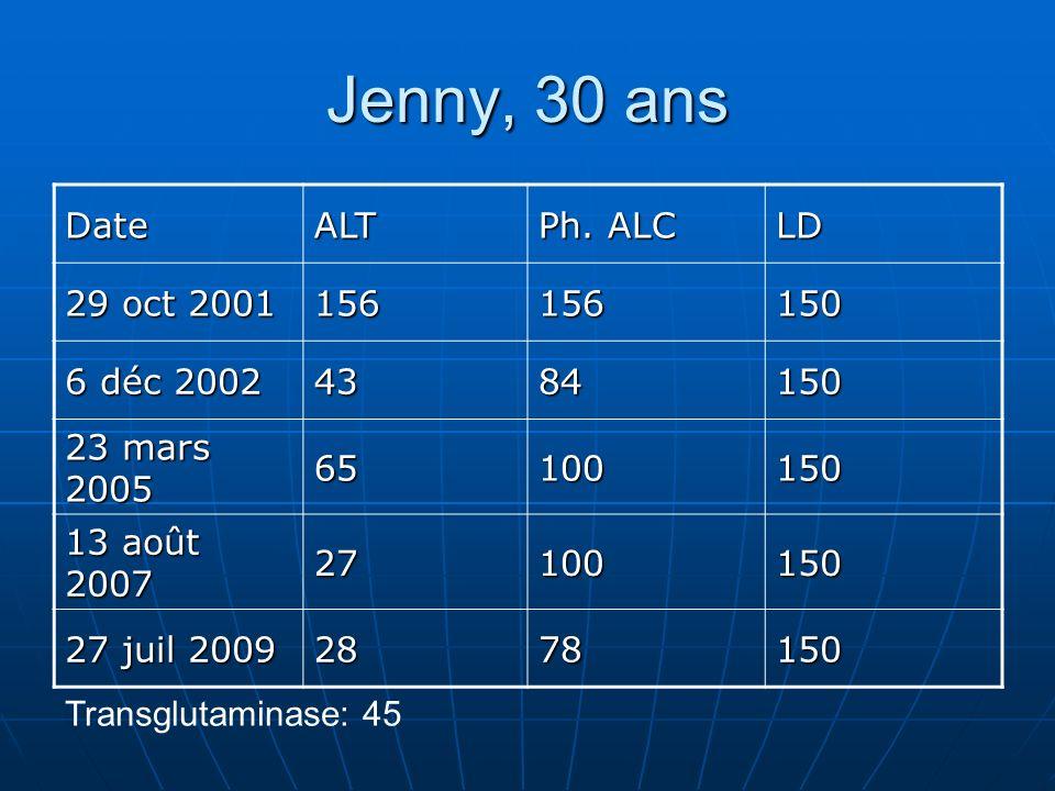 Jenny, 30 ans Date ALT Ph. ALC LD 29 oct 2001 156 150 6 déc 2002 43 84