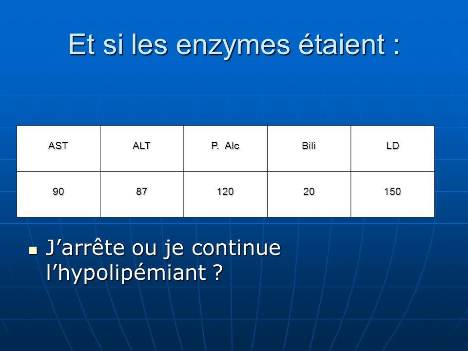 Et si les enzymes étaient :